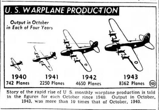 1943_p.4_Sandusky, OH_Nov. 19