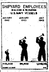 1944_The Greely Daily Tribune_p. 4_June 8